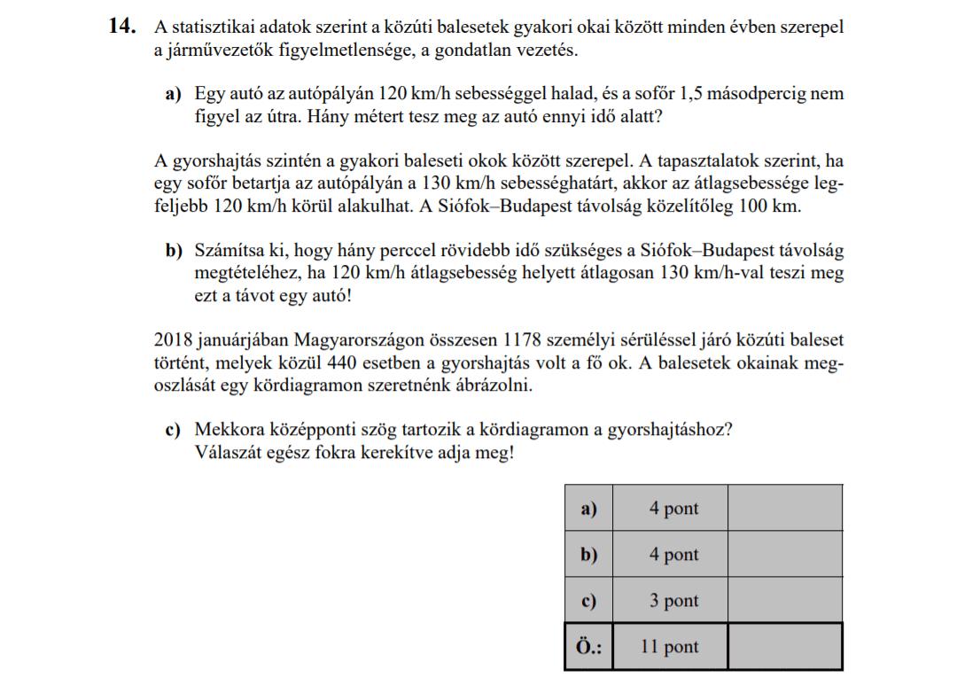 Középiskolai matematika tananyag